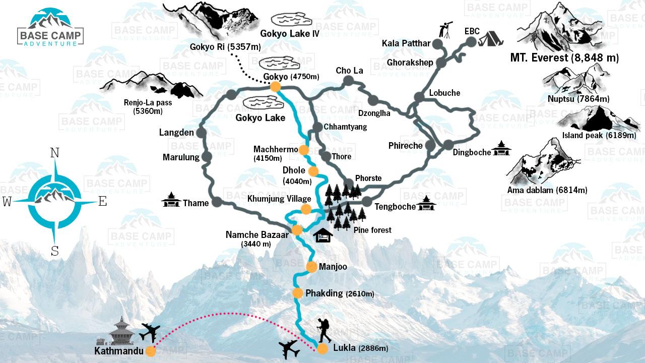 Everest Gokyo Trek Map